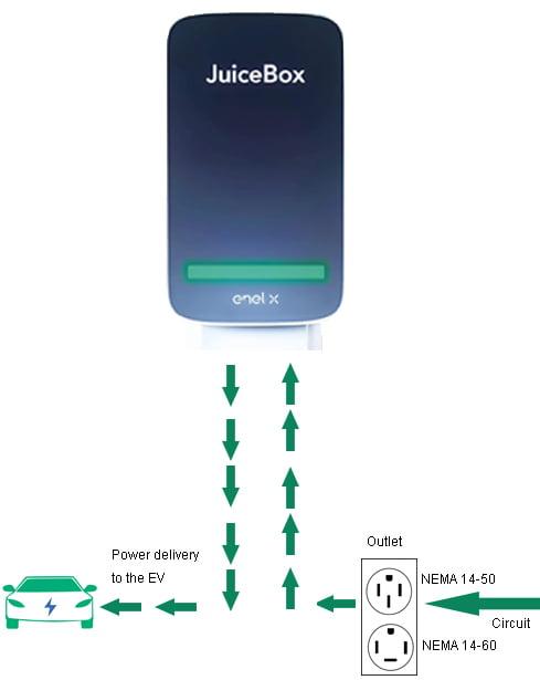JuiceBox-power-output