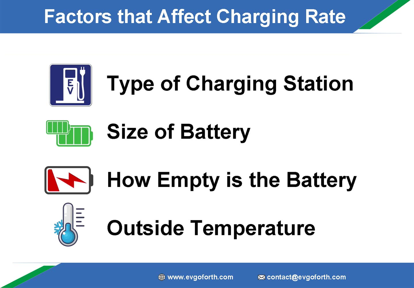 factors-affect-charging-speed