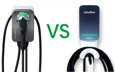 ChargePoint Vs JuiceBox