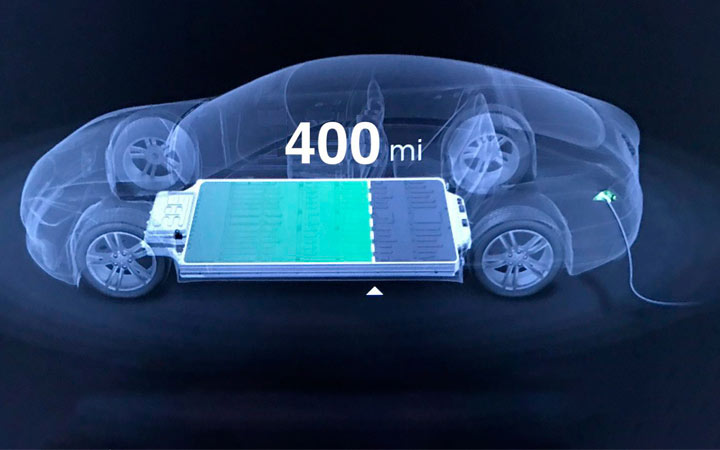 Tesla Battery, Range and Charging
