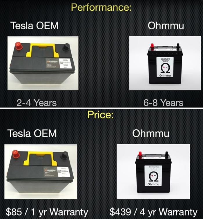 tesla-oem-vs-ohmmu-12v-battery